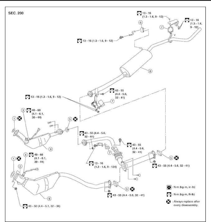 2004 nissan frontier repair manual
