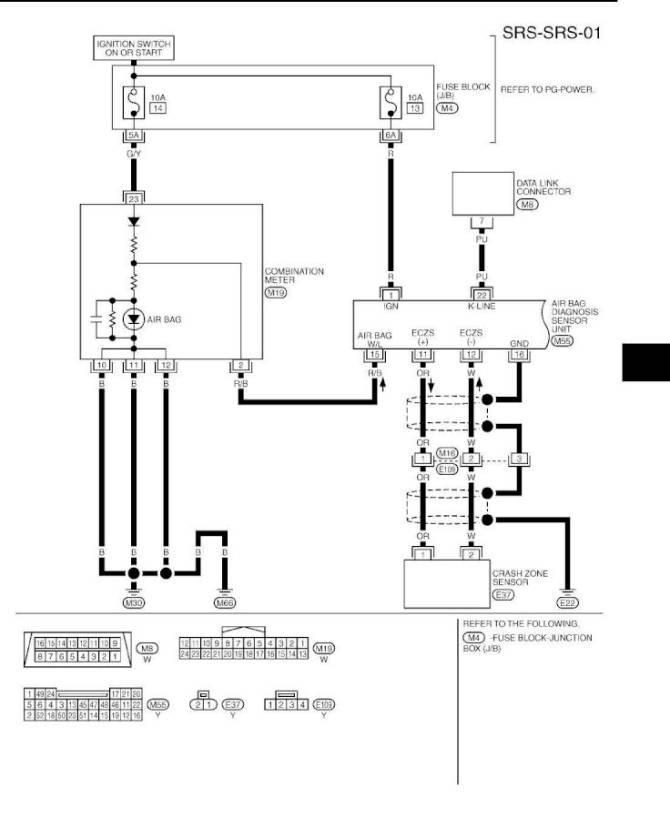 2003 nissan 350z – repair manual  supplemental restraint