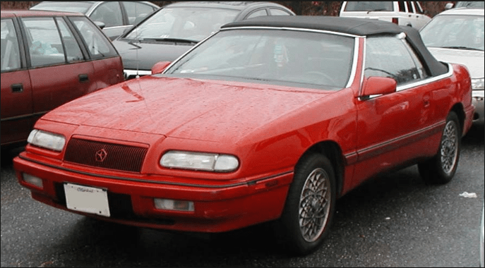 1995 Chrysler LeBaron Onwers Manual and Concept
