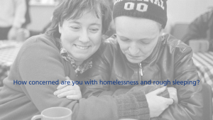 How concerned are you with homelessness?