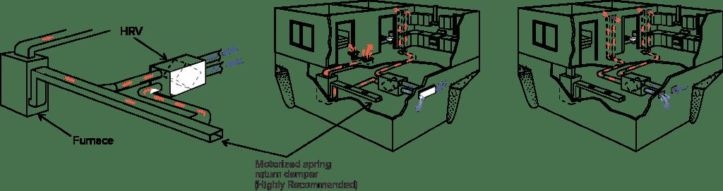 Vita HRV Room Cutouts