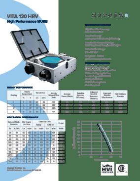 Vita Technical Sheet