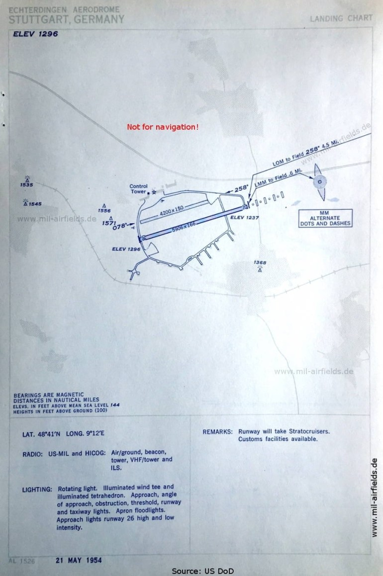 Stuttgart Airport - Historical Approach Charts - Military in Map Of Stuttgart Germany Army Base