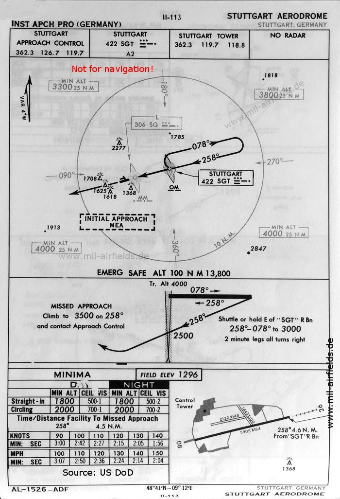 Stuttgart Airport - Historical Approach Charts - Military within Map Of Stuttgart Germany Army Base