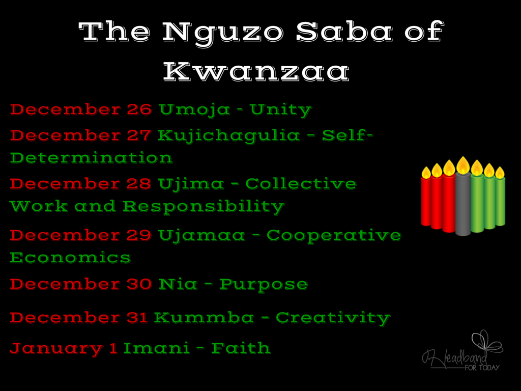Happy Kwanzaa Day One Umoja Unity Oya Folami