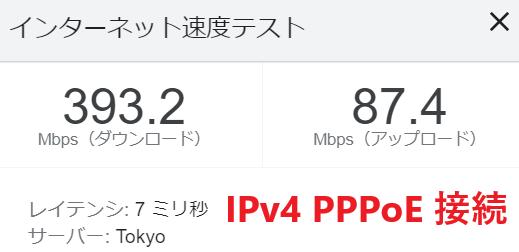 ipv4速度
