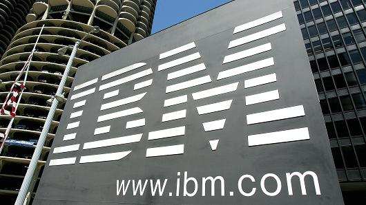 Paid Internship Programme 2018 by IBM, USA