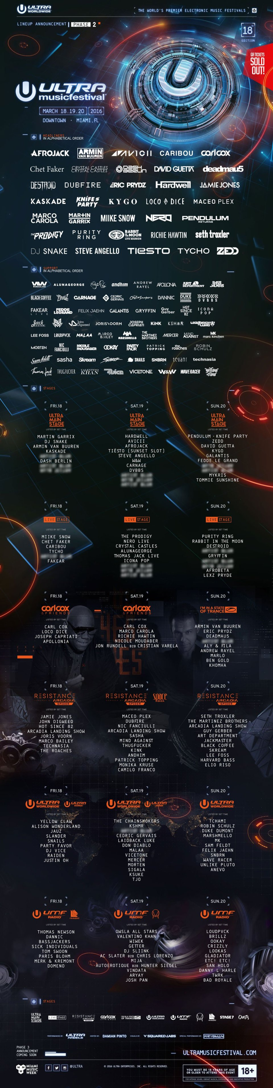 Phase 2 ultra music festival