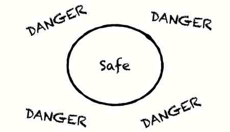 Safe_Circle