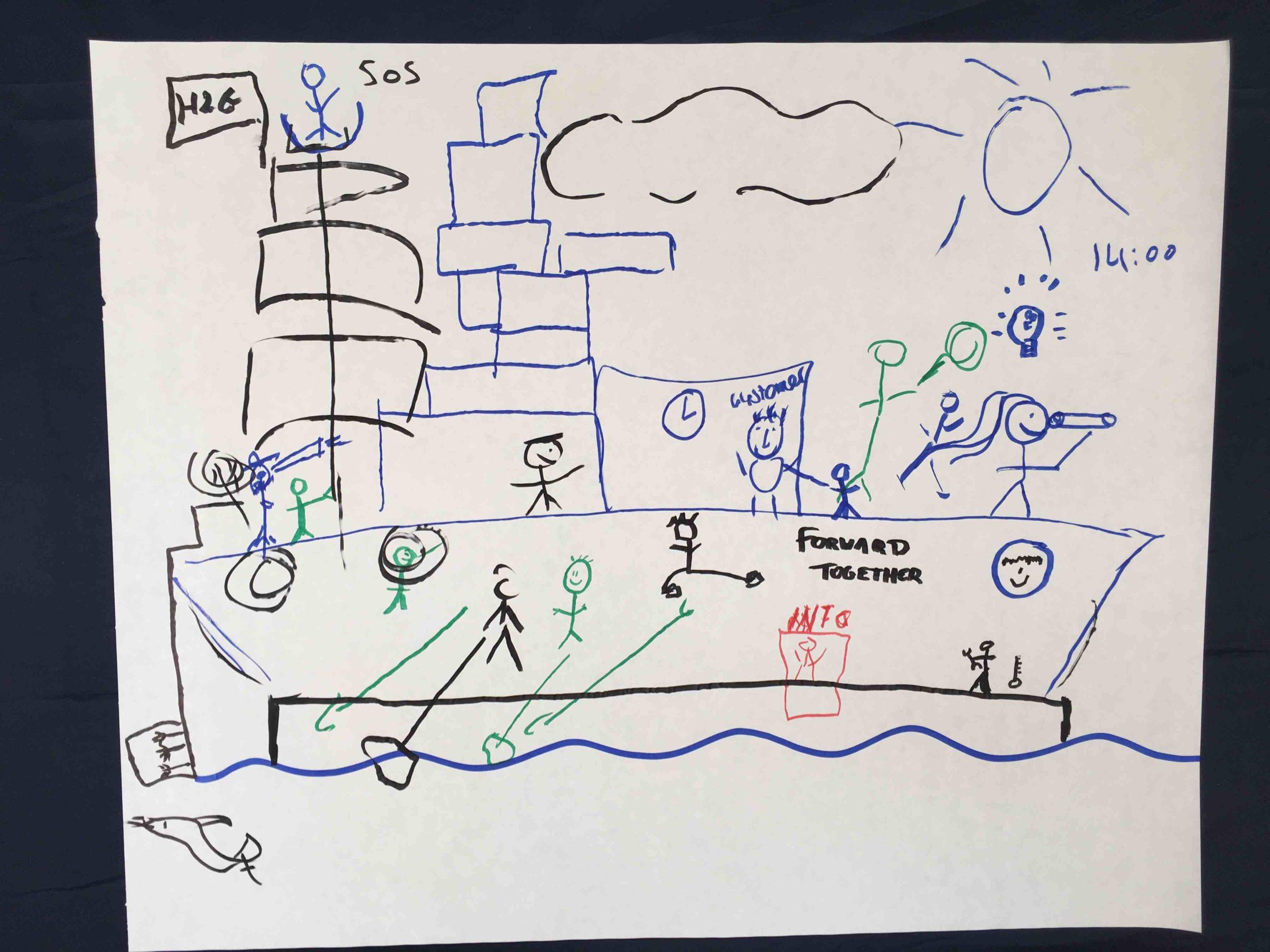 Le Speed Boat des héros
