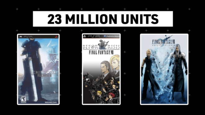 FF7-sales-720x405 Why Final Fantasy is the Biggest RPG Series of All Time | IGN