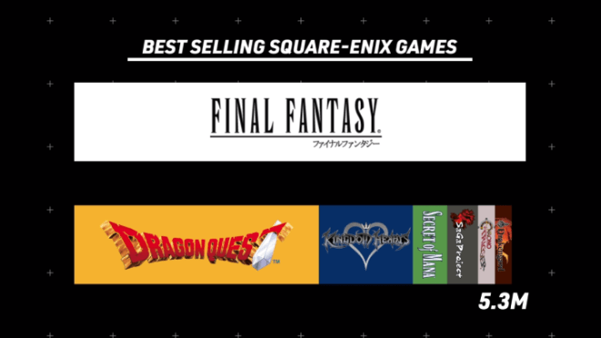 JRPG-comparison-720x405 Why Final Fantasy is the Biggest RPG Series of All Time | IGN