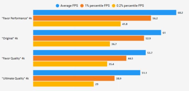 gpu_presets-720x349 Horizon Zero Dawn PC Port Analysis   IGN