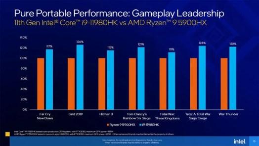 Nvidia New Mobile GPUs Brings Ray Tracing to Cheap Gaming Laptops 2