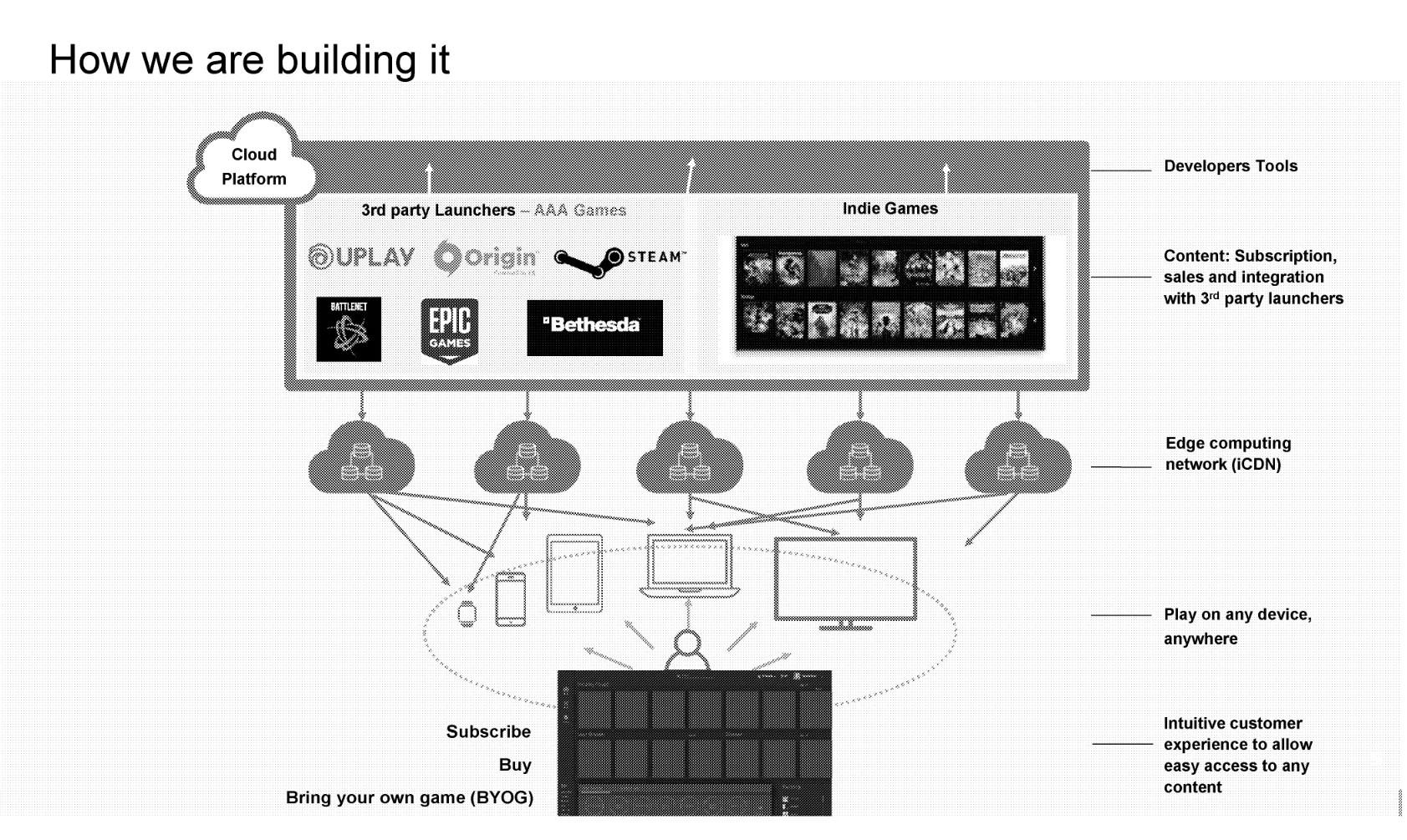 Walmart streaming diagram