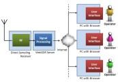 websdr_diagram-e1265279355416