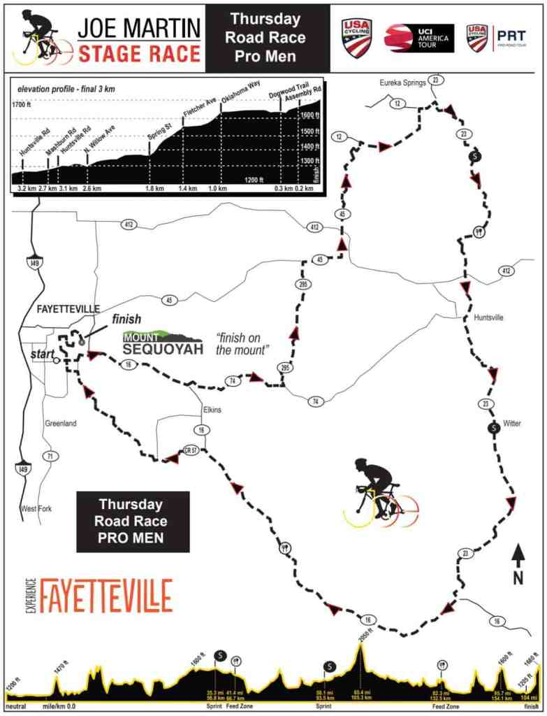 Tips | Spectating Joe Martin - Ozark Cycling Adventures, Cycling news and Routes in Northwest Arkansas NWA