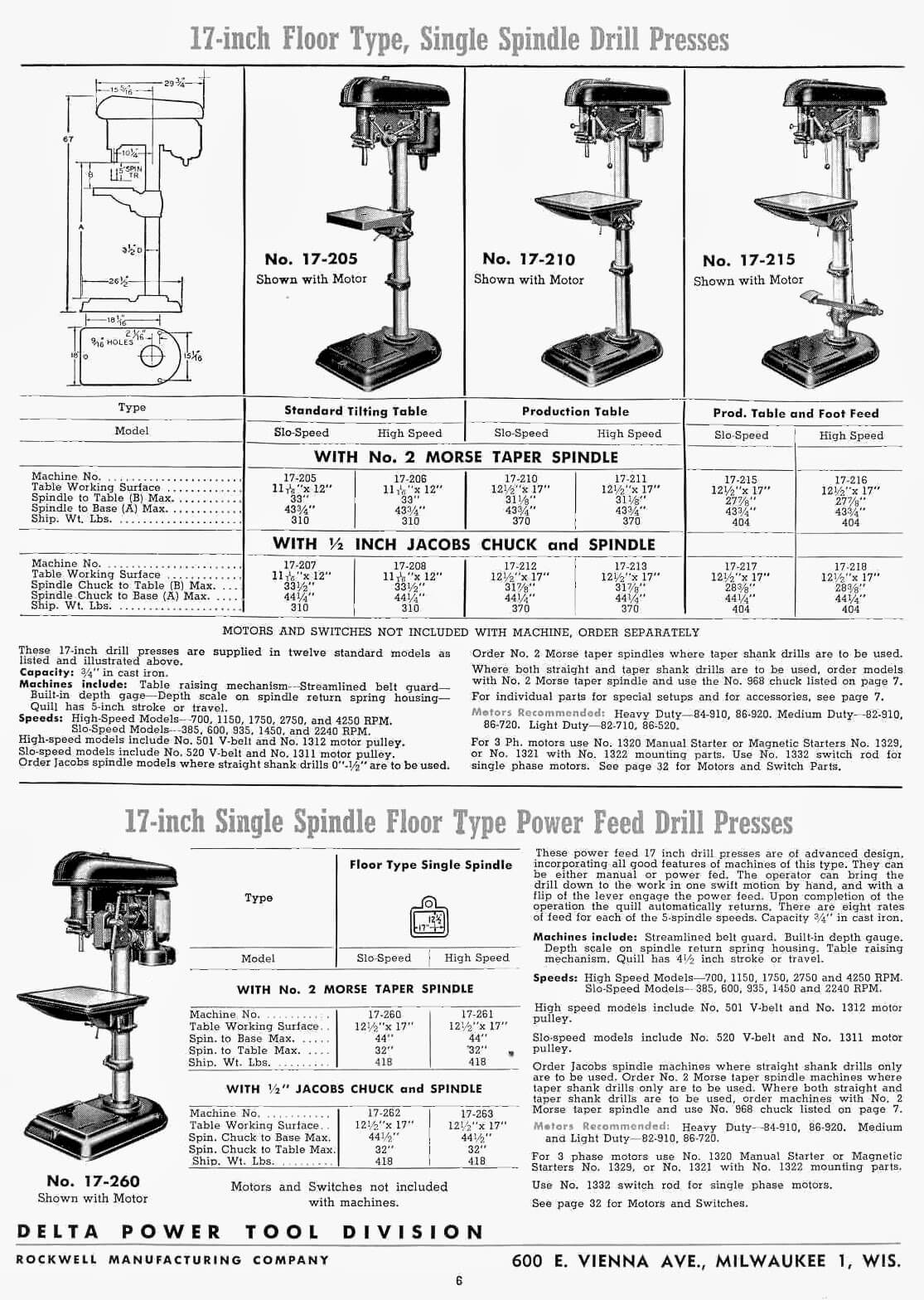 Delta Drill Press Diagram