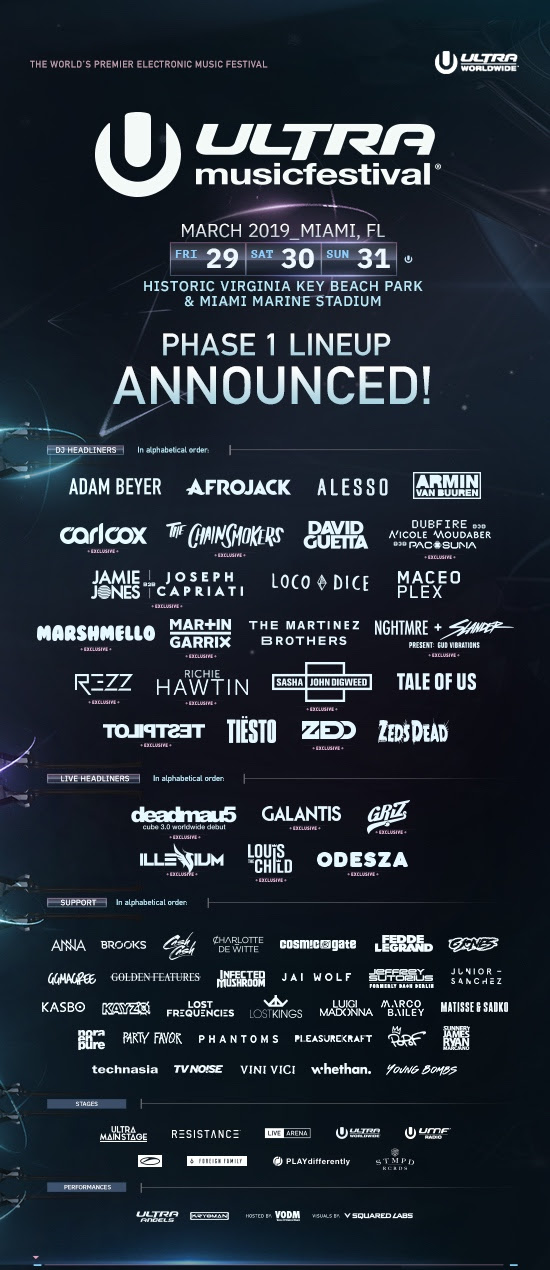 ultra-music-festival-2019-phase-1-lineup