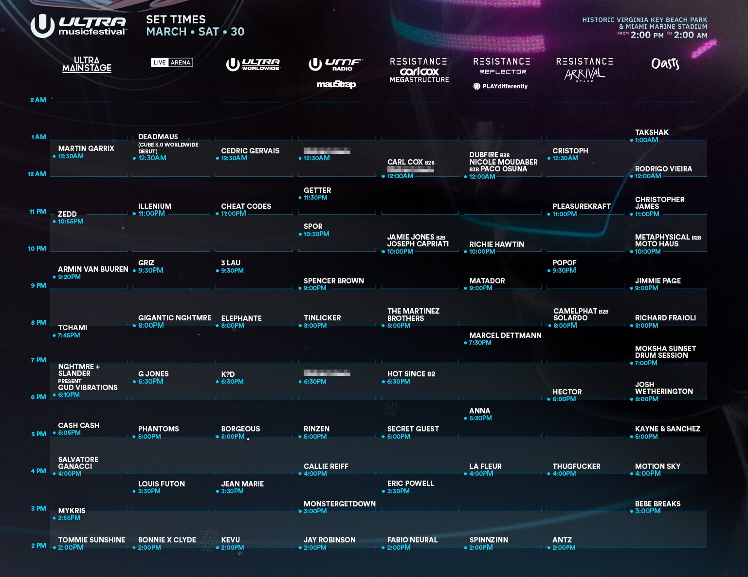 ultra-music-festival-2019-set-times-saturday