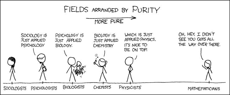 purity1