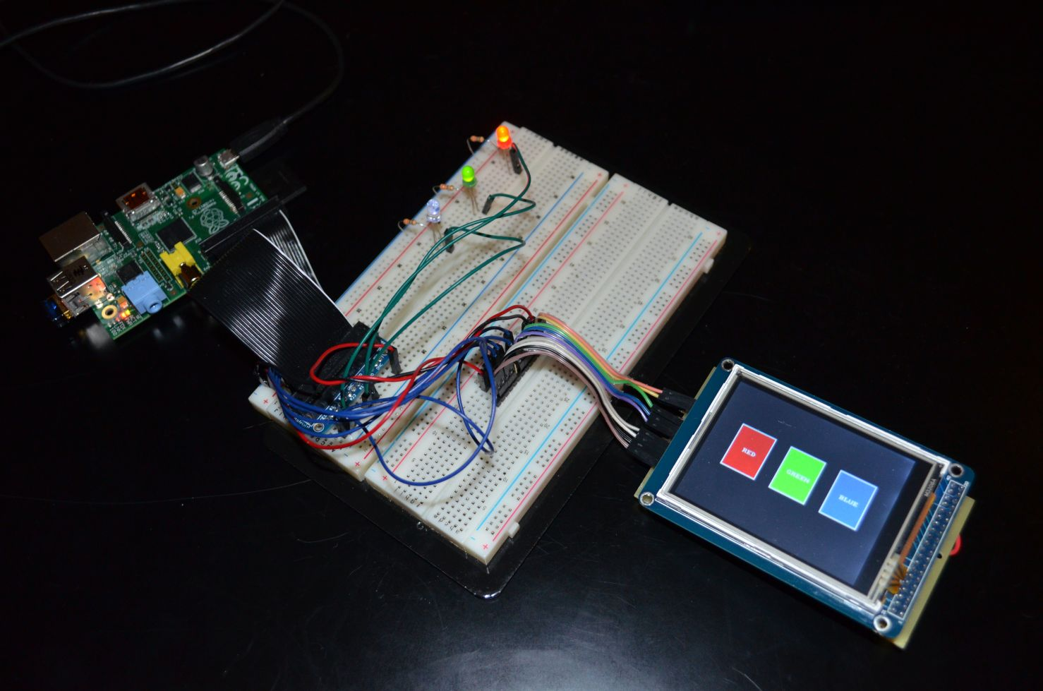 Controlling the GPIO on a Raspberry Pi with a Touchscreen