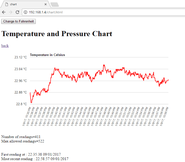 Record Temperature and Pressure with ESP8266 and BerryIMU | ozzmaker com