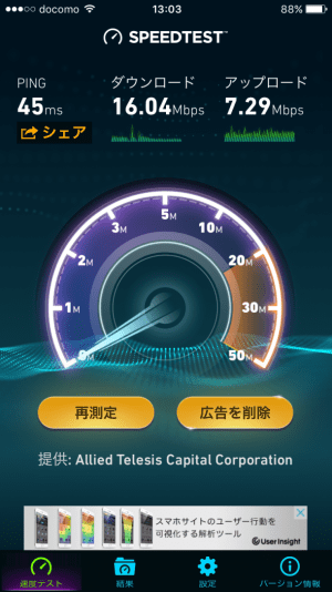 WiMAX2+のスピード測定結果