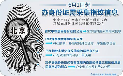 С 1 июня жители Пекина при оформлении удостоверений личности должны сдавать отпечатки пальцев