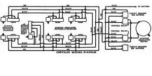 HydroElectric Window Regulator Wiring Diagram Chrysler
