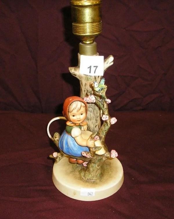 Most Valuable Hummel Figurines