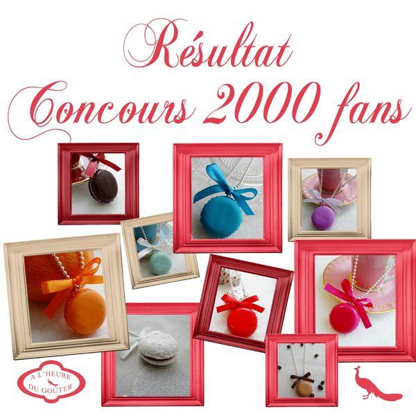Concours 2000 fans Résultat