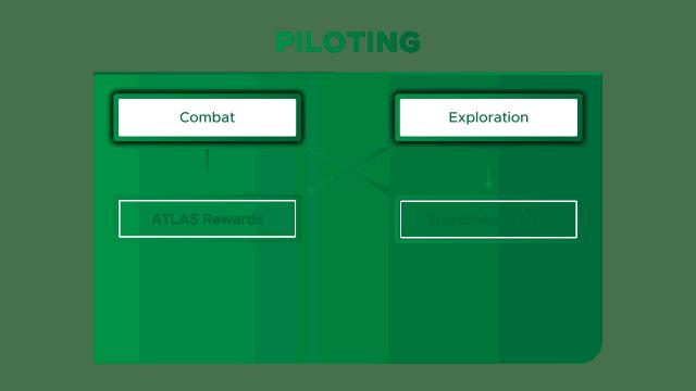 Star Atlas Piloting