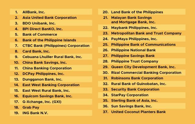 BloomX Compatible Banks
