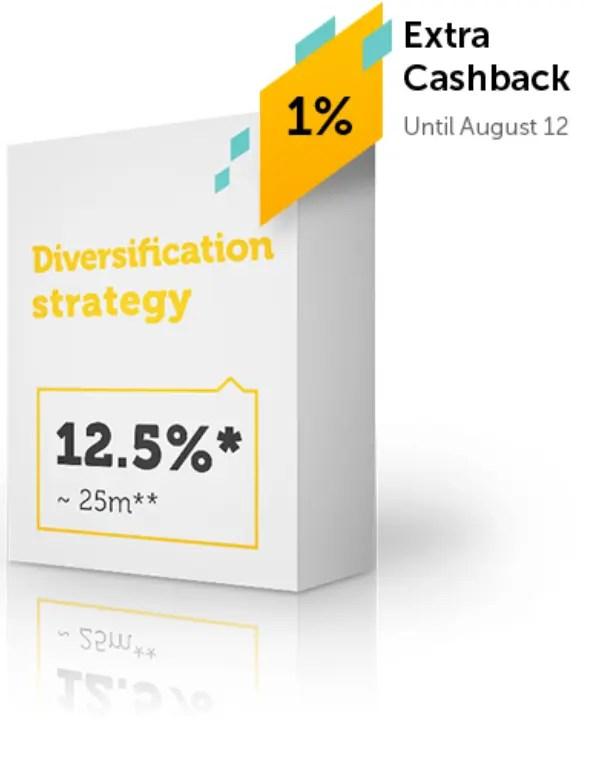 Mintos Autoinvest Cashback