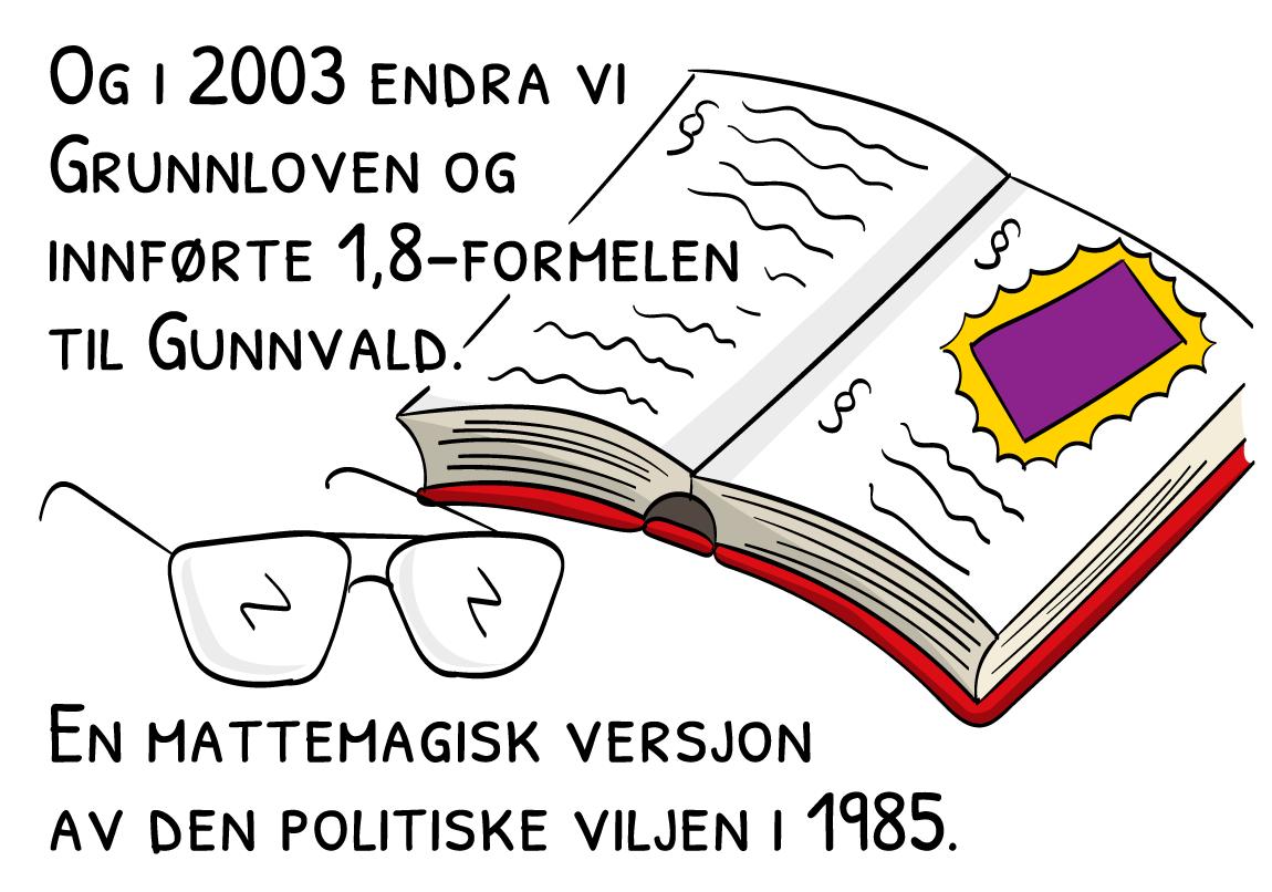 Og i 2003 endra vi Grunnloven og innførte 1,8-formelen til Gunnvald. En mattemagisk versjon av den politiske viljen i 1985.