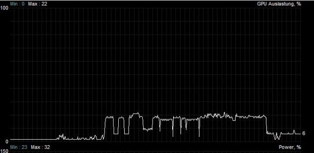 GPU Auslastung mit Broadcast Kamerafilter inaktiv