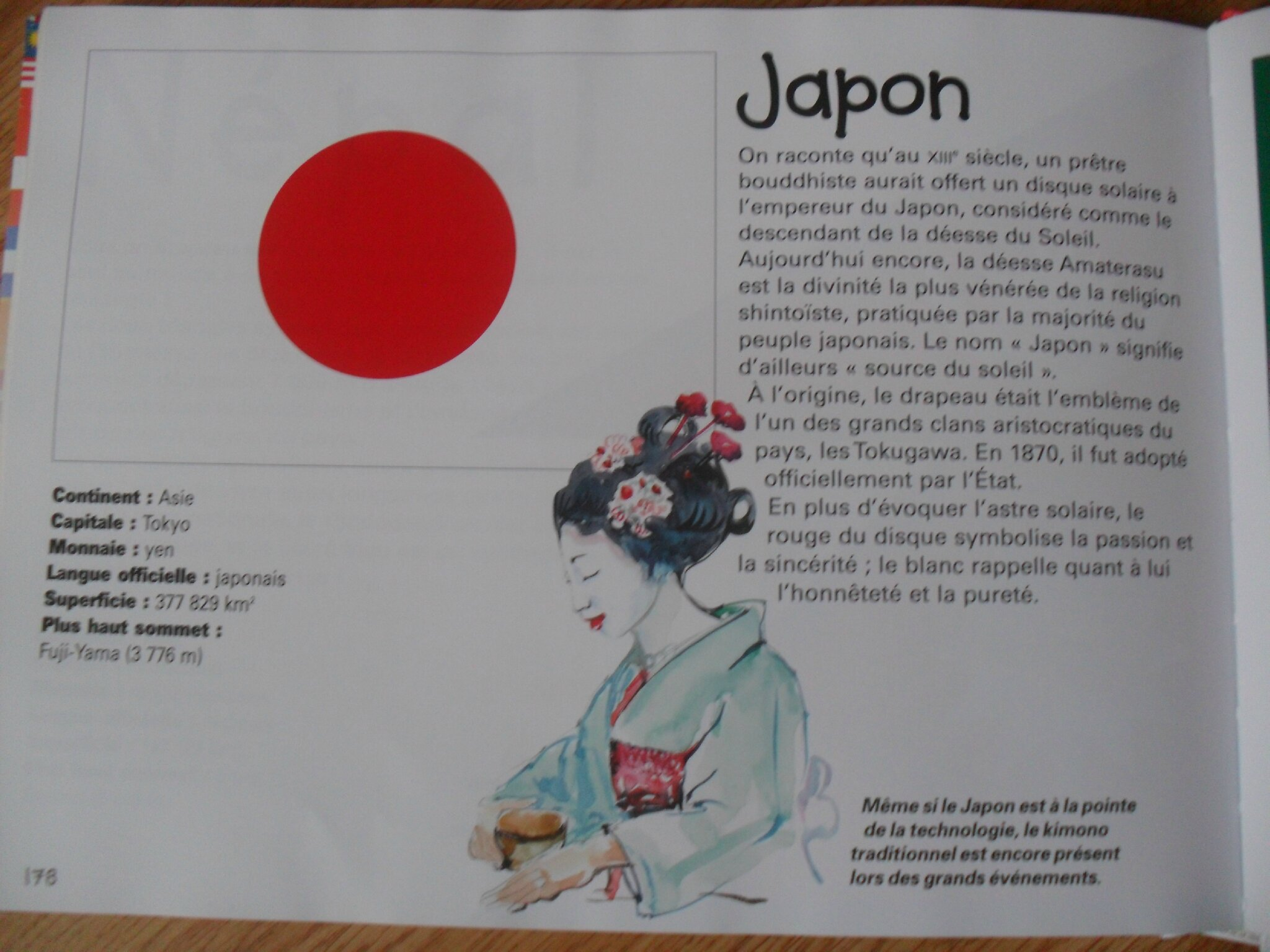 Activites Decouverte Japon Moderne