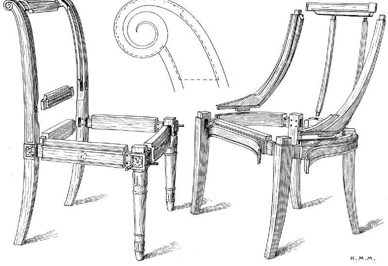 la chaise empire details et techniques