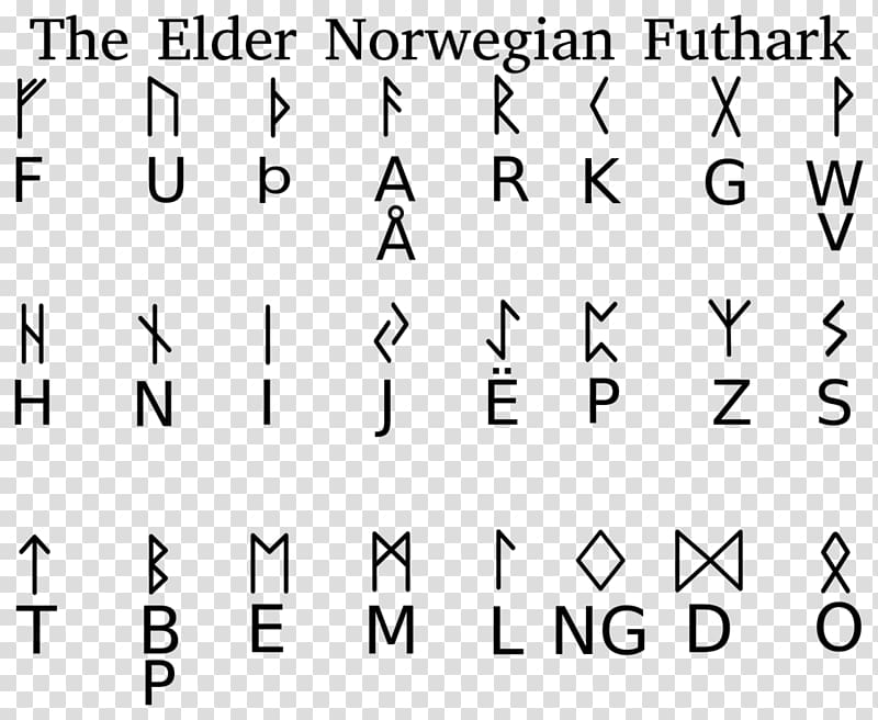 Elder Futhark Runes Younger Futhark Alphabet Others Transparent Background Png Clipart Hiclipart