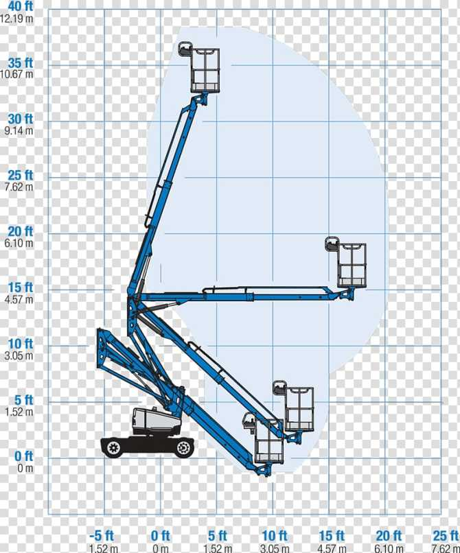 genie wiring diagram aerial work platform elevator jeep cj