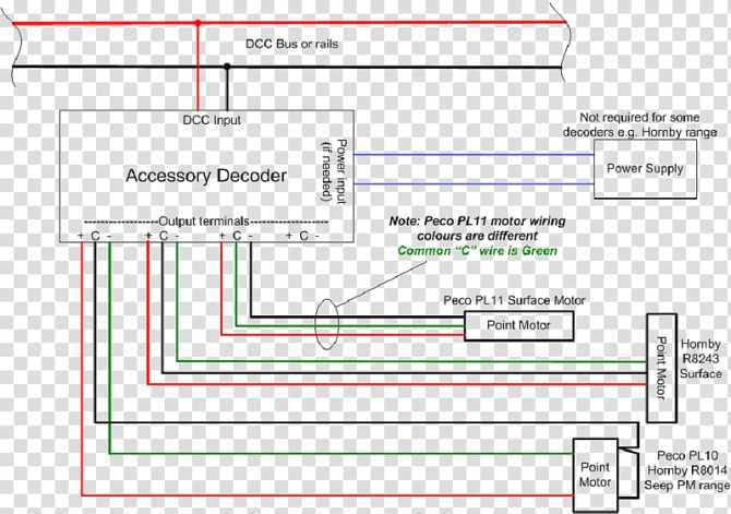 wiring diagram digital command control electrical wires