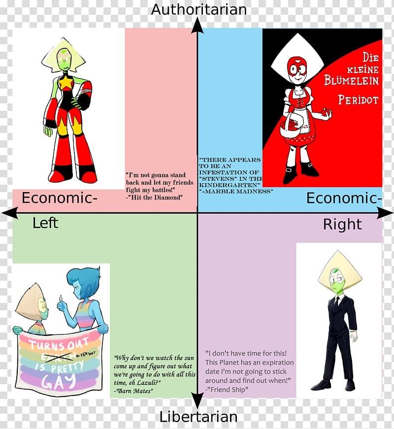 Political Compass Political Spectrum Left Wing Politics Right Wing