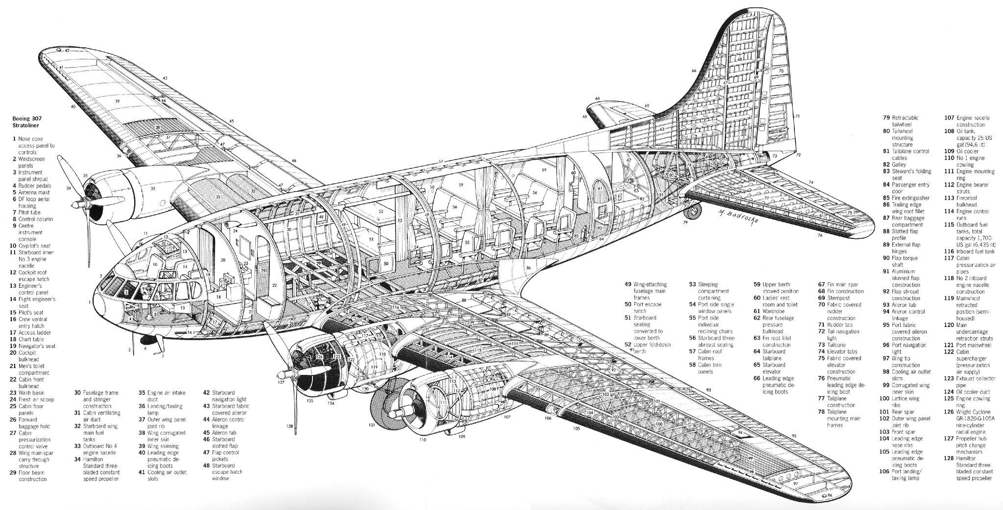 Le Boeing 307 Stratoliner Le Rendez Vous Manque Avec L