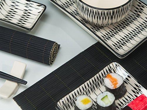 sushi set the best 2021 test