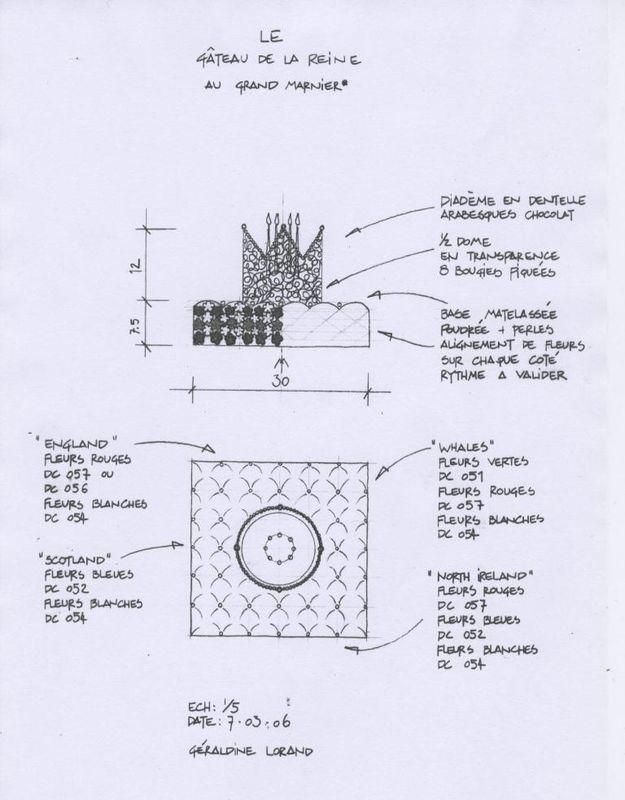 DESIGN CULINAIRE LoranDesign