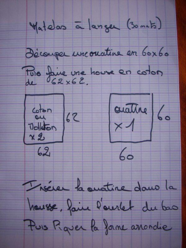 Matelas Langer Les Pierrefeu 6 Cailloux Sur Le