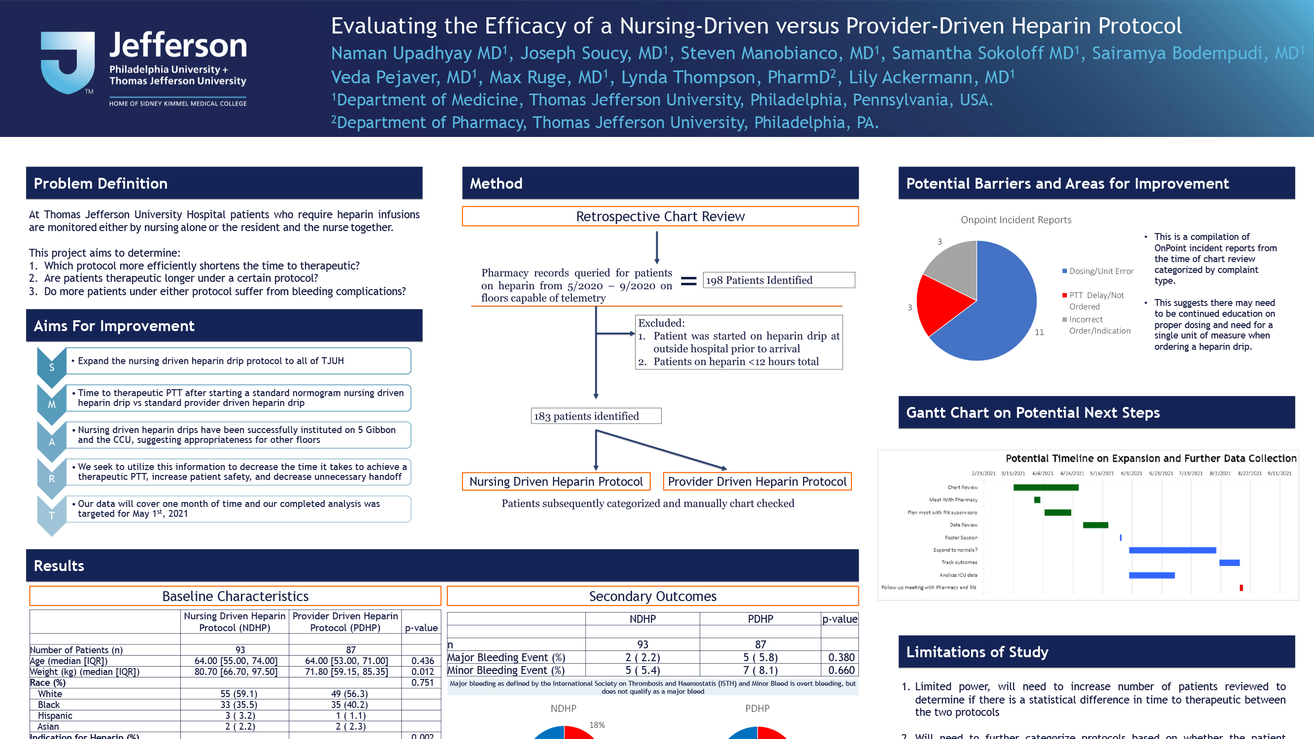 Naman Upadhyay - PAS-37-Evaluating-the-Efficacy-of-a-Nursing-Driven-versus-Provider-Driven-Heparin-Protocol
