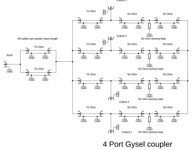 gysel-4-port