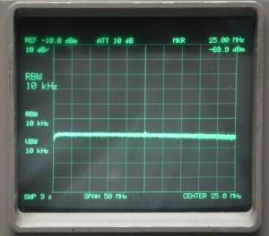 directivity0-50-MHz